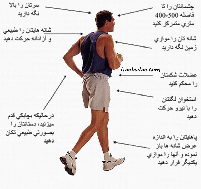 روش صحیح پیاده روی برای لاغری